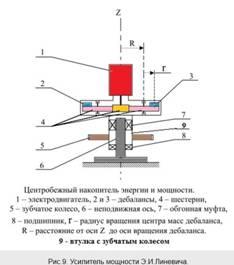 Эфир - Ньютоний. Засекреченные разделы таблицы Менделеева.  Clip_image022
