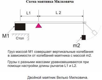 Эфир - Ньютоний. Засекреченные разделы таблицы Менделеева.  Clip_image064
