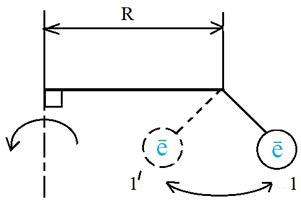 Эфир - Ньютоний. Засекреченные разделы таблицы Менделеева.  Clip_image066